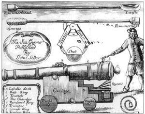 Боевое оружие пиратов